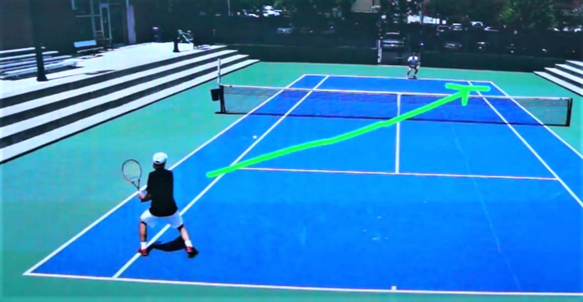 Tennis return of serve strategy
